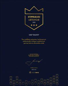 Certificate-2020-12-03T114440.943